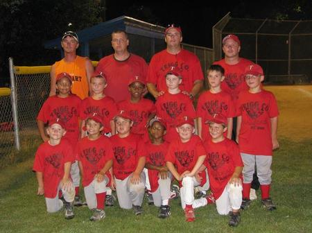 2008_trigg_county_wildcats_allstars